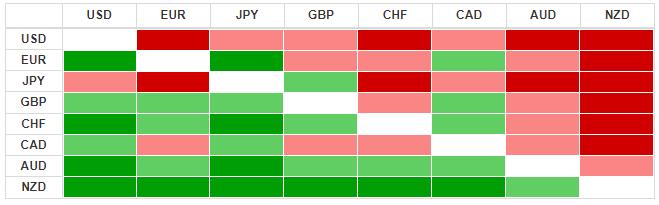 Thị trường ngoại hối hôm nay 8/5: Kinh tế Mỹ ngày càng suy sụp, nhà đầu tư đoán Fed sẽ hạ lãi suất về âm - Ảnh 3.