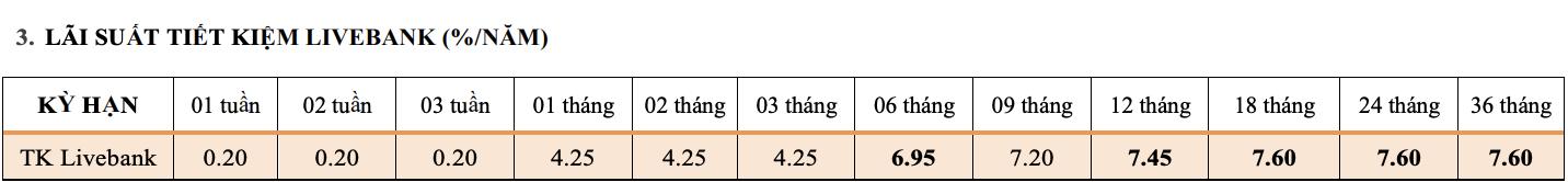 Lãi suất ngân hàng TPBank tháng 6/2020: Cao nhất là 7,6%/năm - Ảnh 2.