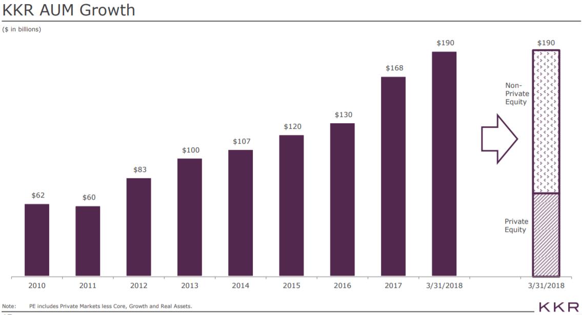 Quĩ được cho vừa mua VHM có qui mô hơn 190 tỉ USD, từng lãi lớn khi mua MSN - Ảnh 3.