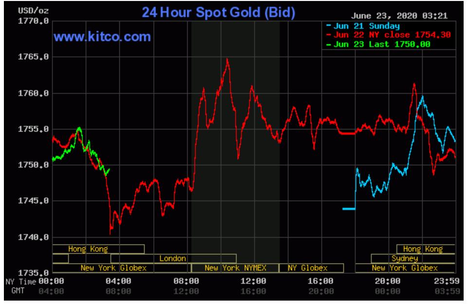 Giá vàng SJC bật tăng, tái lập kỉ lục 49 triệu đồng/lượng - Ảnh 1.