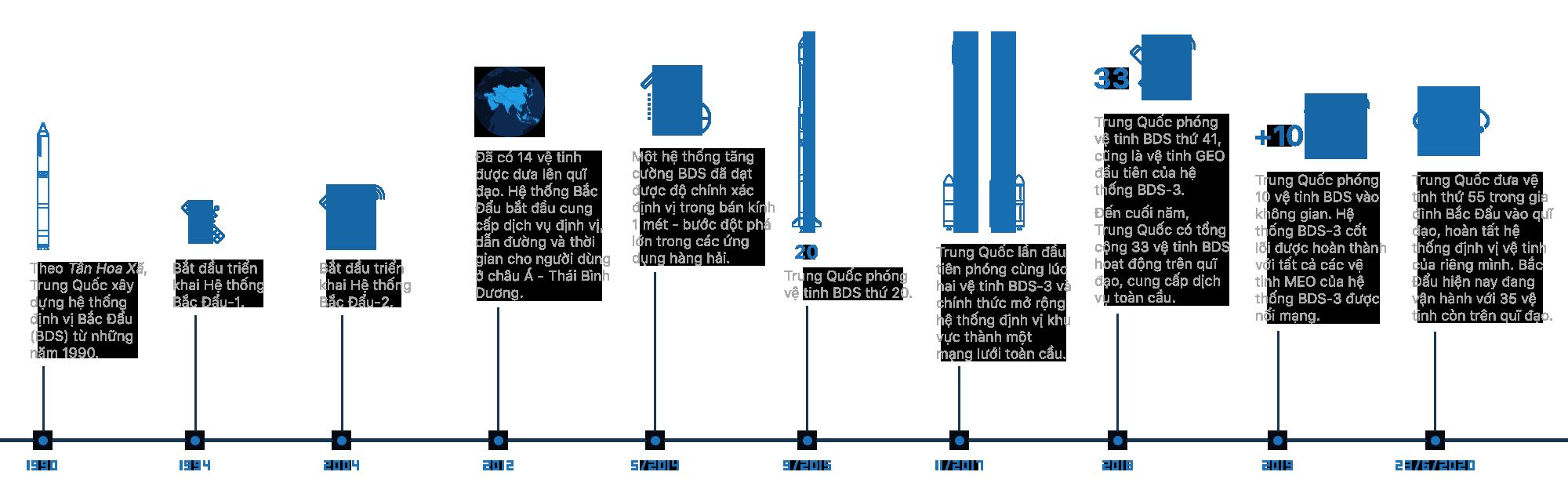 Cuộc Vạn lí trường chinh ra ngoài không gian - Ảnh 7.