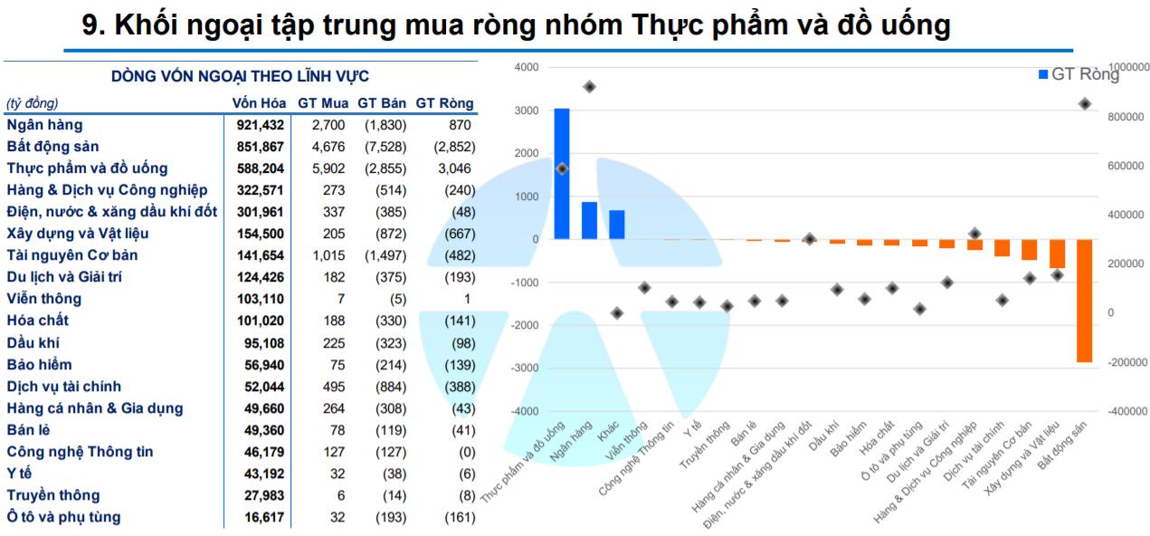 Yuanta Việt Nam: VN-Index vượt được vùng kháng cự 898 – 939 điểm sẽ hướng thẳng lên vùng 987 – 990 điểm - Ảnh 1.