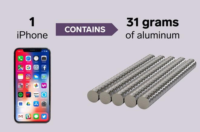 Vì sao iPhone ăn trộm ở Mỹ không bị 'rã xác' để bán linh kiện như VN? - Ảnh 5.