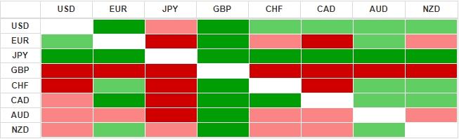 Thị trường ngoại hối hôm nay 8/6: Đồng đô la Mỹ ổn định trước cuộc họp của Fed - Ảnh 3.