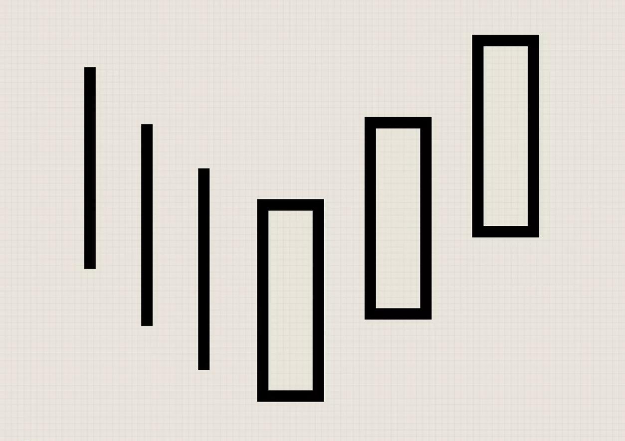 Chạy giá (Run) trong phân tích kĩ thuật là gì? Đặc điểm và ví dụ - Ảnh 2.
