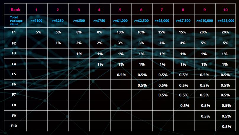 Bộ Công an: WinsBank huy động tiền ảo kiểu đa cấp trái phép - Ảnh 2.