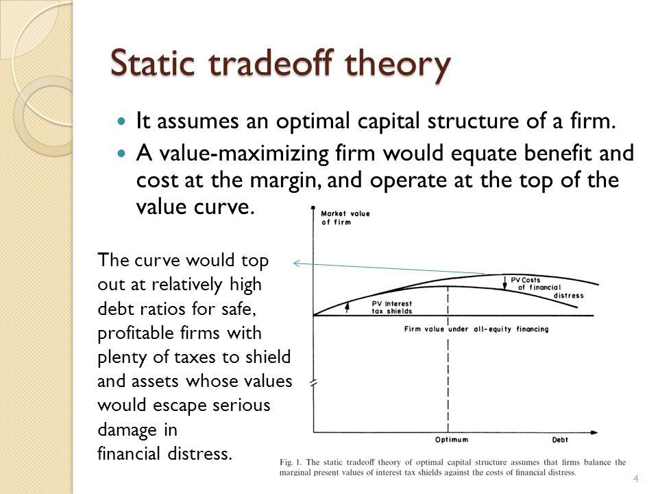 Lí thuyết đánh đổi tĩnh (Static Trade-Off Theory) là gì? - Ảnh 1.