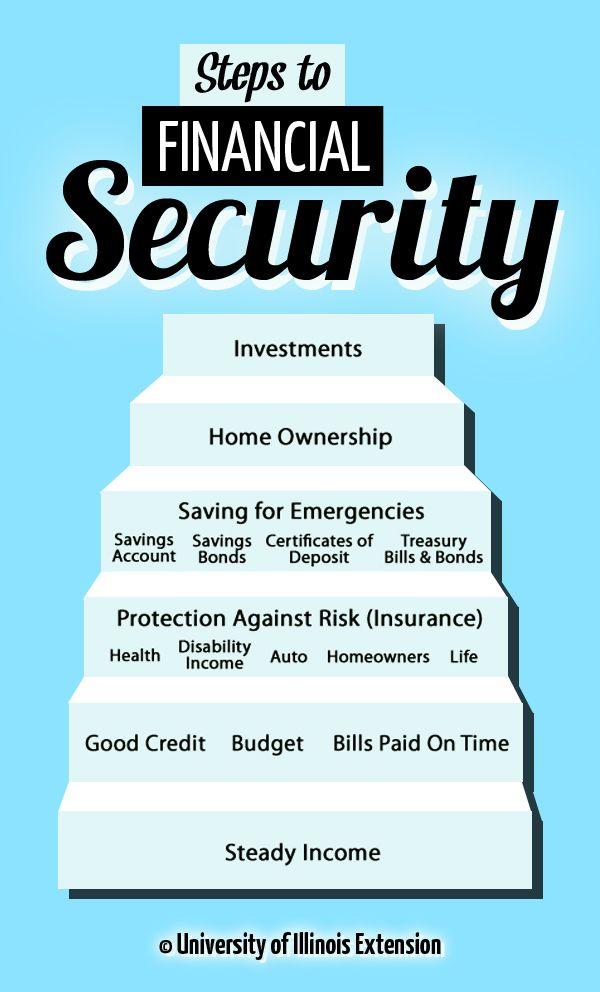 An ninh tài chính (Financial security) là gì? Nguồn gốc của các vấn đề an ninh tài chính - Ảnh 1.