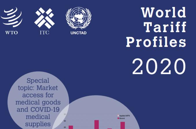 Tổng hợp Thuế quan Thế giới 2020