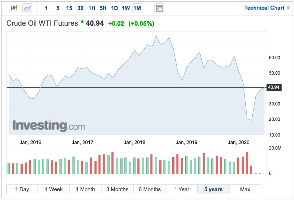 Giá dầu giảm sâu, Bình Sơn tiếp tục lỗ gần 1.900 tỉ quí II - Ảnh 2.