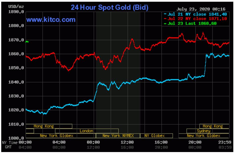 Chênh lệch mua - bán cả triệu đồng, đầu tư vào vàng có kịp hưởng lợi? - Ảnh 2.