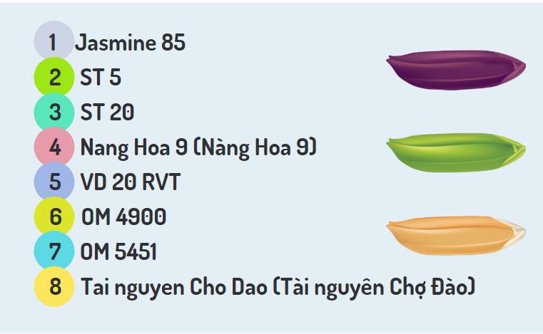 [Infographic] Hạn ngạch gạo cho Việt Nam năm 2020 theo EVFTA - Ảnh 4.