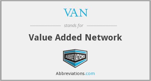 Mạng giá trị gia tăng (Value-Added Network - VAN) là gì? - Ảnh 1.