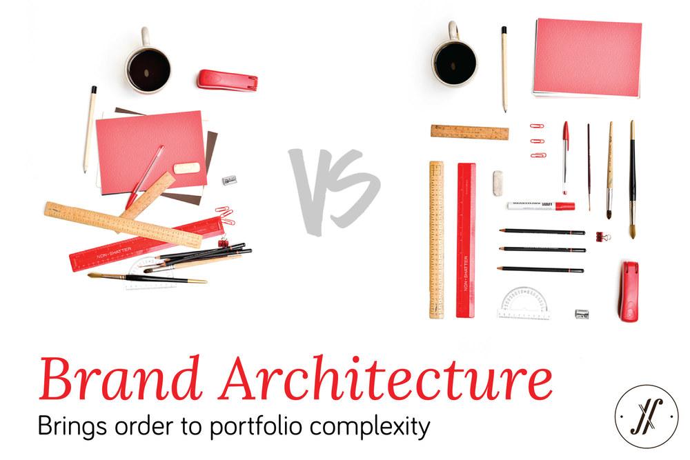 Cấu trúc thương hiệu (Brand Architecture) là gì? Tầm quan trọng - Ảnh 1.