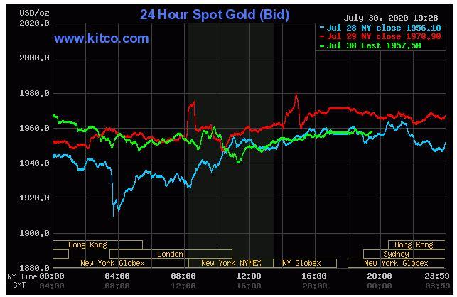 Giá vàng hôm nay 31/7: Vàng tăng nhẹ do chỉ số GDP quí II tại Mỹ thấp kỉ lục - Ảnh 1.