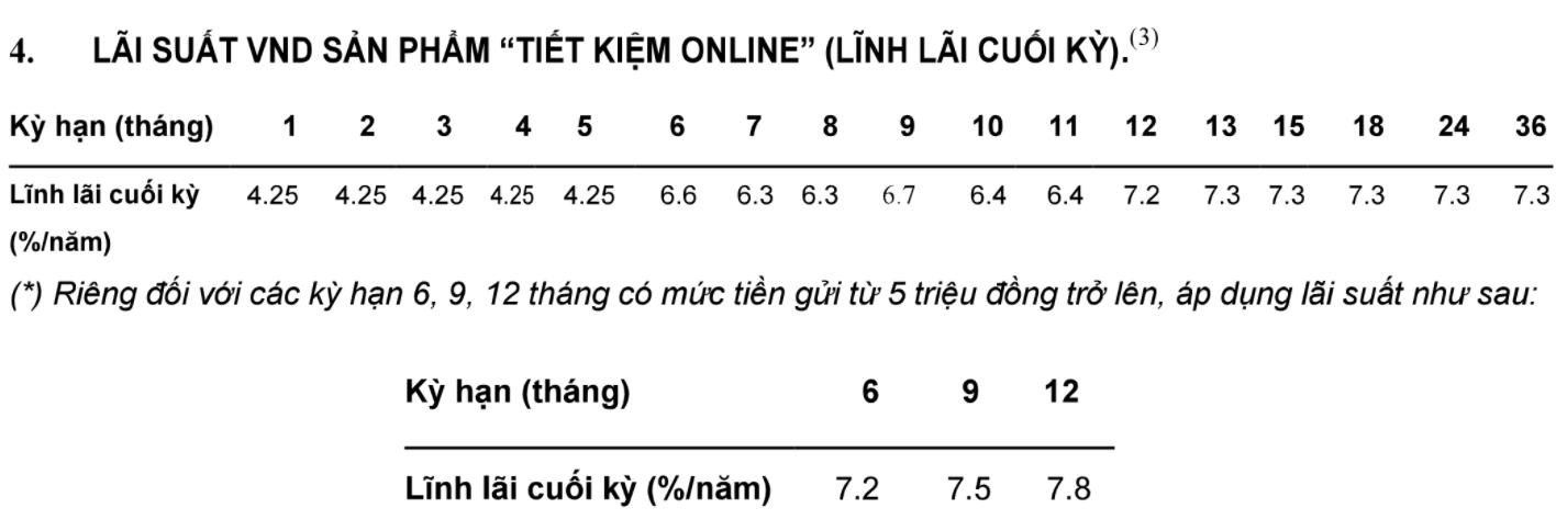Lãi suất ngân hàng Việt Á tháng 7/2020: Cao nhất là 7,8%/năm - Ảnh 2.
