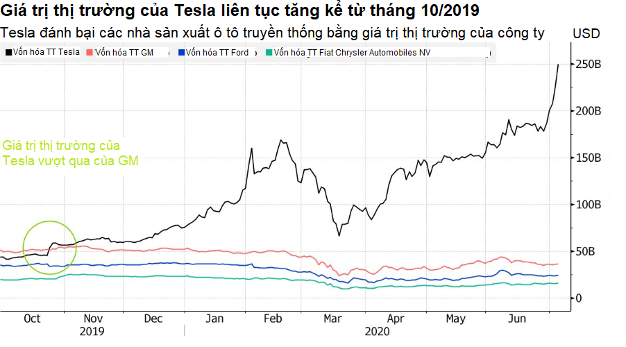 Tesla - Ảnh 2.