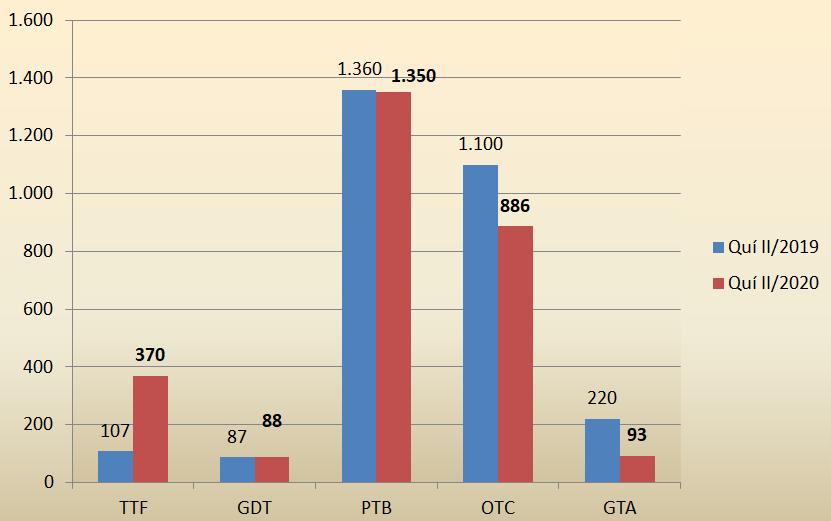 Xuất khẩu vẫn tăng trưởng khả quan, doanh nghiệp gỗ đang sống tốt giữa đại dịch? - Ảnh 1.