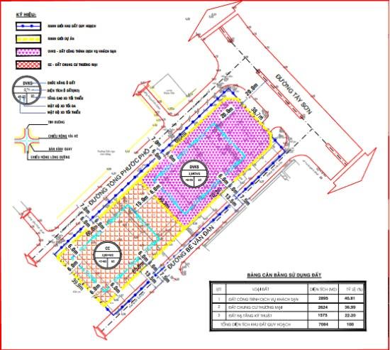 Bình Định đấu giá đất làm dự án chung cư 2.000 tỉ đồng tại TP Quy Nhơn - Ảnh 1.
