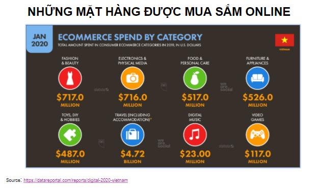 Người tiêu dùng không trung thành chiếm tới 50% trong thời đại mua sắm online - Ảnh 3.