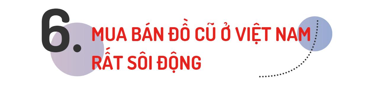 [eMagazine] Aladin - Ứng dụng mua bán đồ cũ cho cộng đồng người Việt - Ảnh 14.