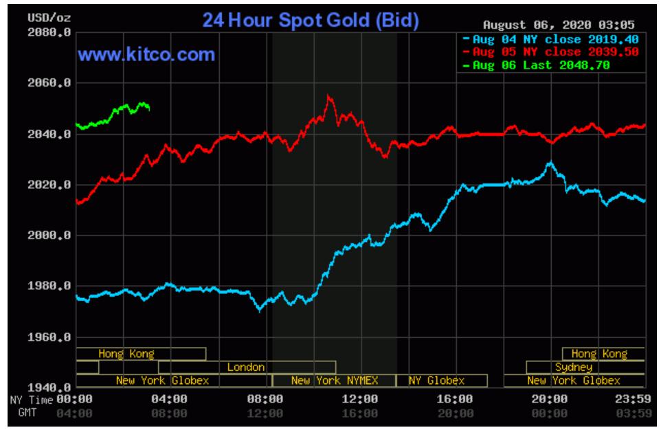 Giá vàng tăng dồn dập, đã vượt mốc 62 triệu đồng/lượng vẫn chưa có dấu hiệu dừng - Ảnh 1.