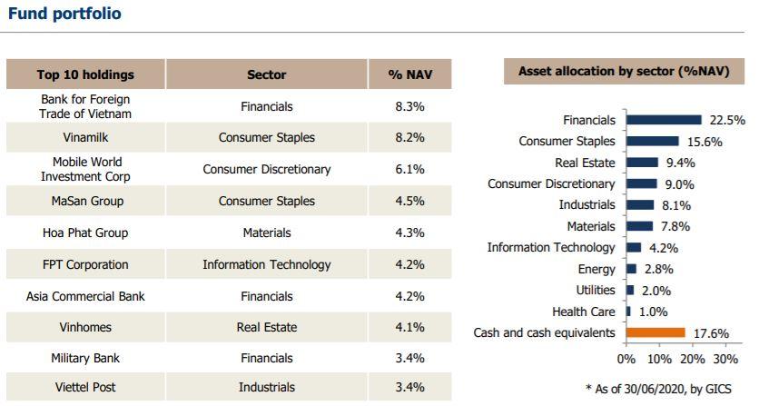 Vươn lên Top1 về margin, đại gia Hàn Quốc lại đổ bộ hoạt động ETF nội, câu chuyện hết 'room' càng đơn giản hơn? - Ảnh 1.
