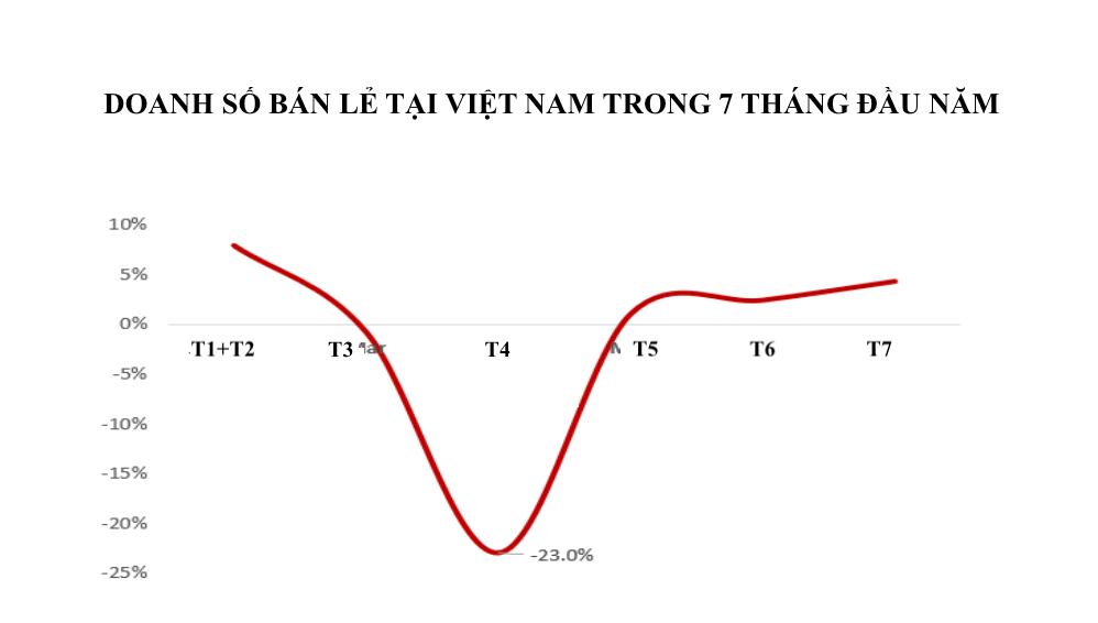 VinaCapital vẫn canh mua cổ phiếu dù đánh giá COVID-19 tái bùng phát khiến Việt Nam chậm...