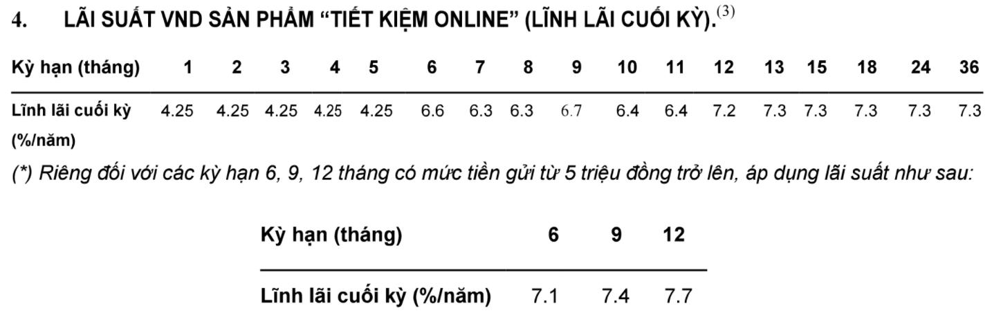 Lãi suất ngân hàng Việt Á tháng 8/2020: Cao nhất là 7,7%/năm - Ảnh 2.