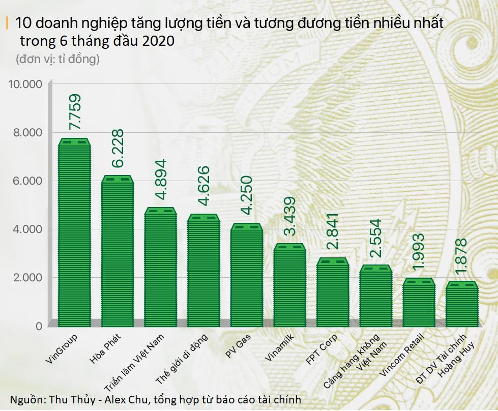 Hòa Phát vay hơn 42.000 tỉ đồng từ những đâu? - Ảnh 4.