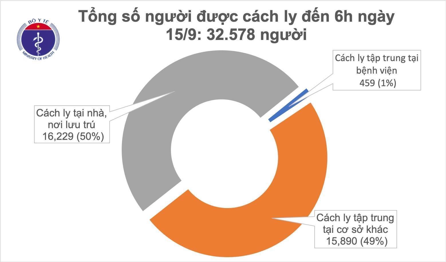 Cập nhật tình hình dịch COVID-19 ngày 15/9: Thế giới hơn 900.000 ca tử vong do đại dịch  - Ảnh 1.