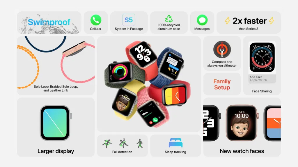 Watch SE: Chiếc Apple Watch dành cho 'nhà nghèo' có gì đặc biệt? - Ảnh 2.