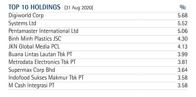 Quĩ đầu tư Phần Lan trở thành cổ đông lớn của Digiworld - Ảnh 1.
