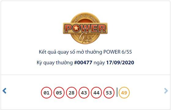 Kết quả Vietlott Power 6/55 ngày 17/9: Cả jackpot 1 và jackpot 2 đều 'bơ vơ' - Ảnh 1.