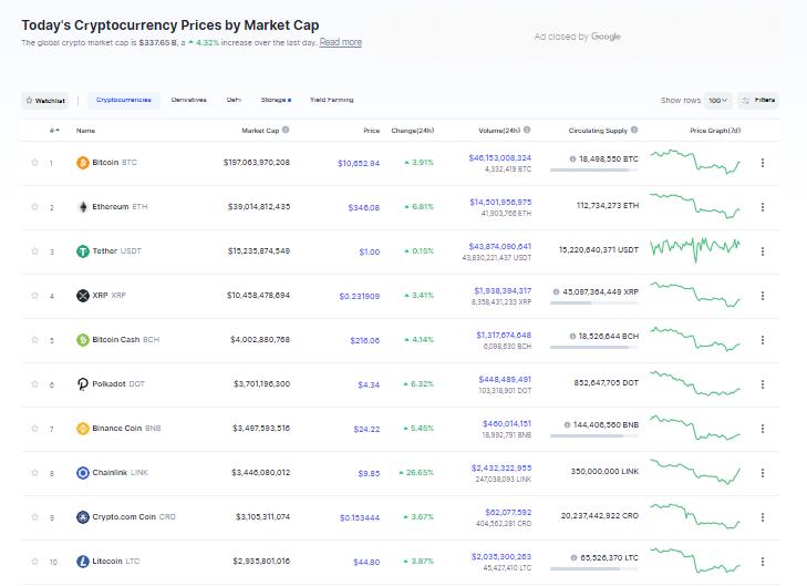 Nhóm 10 đồng tiền hàng đầu theo giá trị thị trường ngày 25/9 (nguồn: CoinMarketCap)