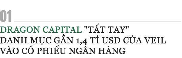 Dragon Capital, Pyn cùng nhiều quĩ ngoại 'tất tay' cổ phiếu ngân hàng - Ảnh 1.