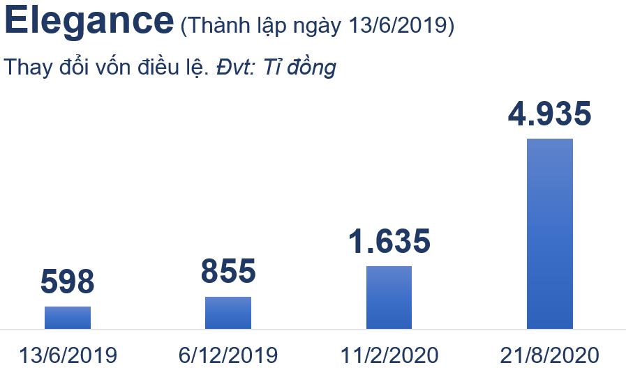 Hơn 7.000 tỉ đồng đổ về khu Sài Gòn - Ba Son - Ảnh 3.