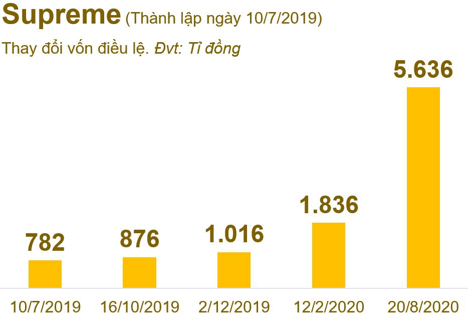 Hơn 7.000 tỉ đồng đổ về khu Sài Gòn - Ba Son - Ảnh 2.