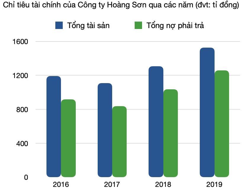 Doanh nghiệp kín tiếng huy động nghìn tỉ trái phiếu chạy rốt đa hai dự án điện gió ở Gia Lai - Ảnh 3.