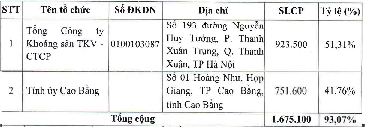 Điểm danh các cổ phiếu xếp hàng chờ lên HNX và UPCoM năm 2021 - Ảnh 3.