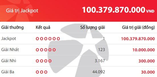 Kết quả Vietlott Mega 6/45 ngày 1/1: Jackpot hơn 100 tỉ đồng đã tìm thấy chủ nhân - Ảnh 2.