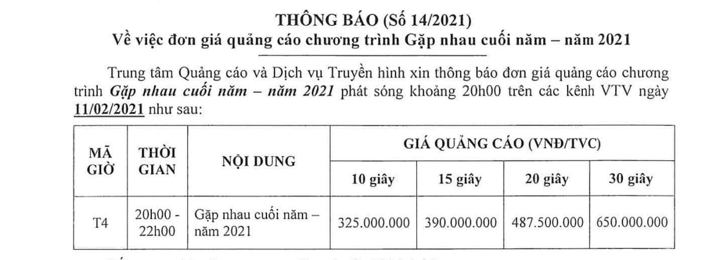 Táo Quân chính thức quay trở lại, VTV phát giá gần 700 triệu đồng cho 30 giây quảng cáo - Ảnh 1.