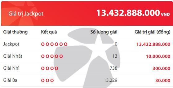 Kết quả Vietlott Mega 6/45 ngày 17/1: Jackpot gần  tỉ đồng tiếp tục vô chủ - Ảnh 2.