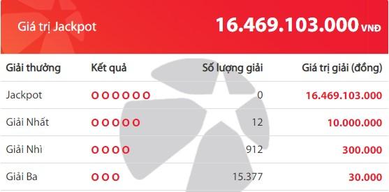 Kết quả Vietlott Mega 6/45 ngày 22/1: Jackpot hơn 16,4 tỉ đồng vắng chủ nhân - Ảnh 2.