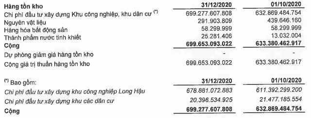 Long Hậu báo lãi quý IV tăng 45% dù hụt thu từ mảng kinh doanh cốt lõi - Ảnh 2.