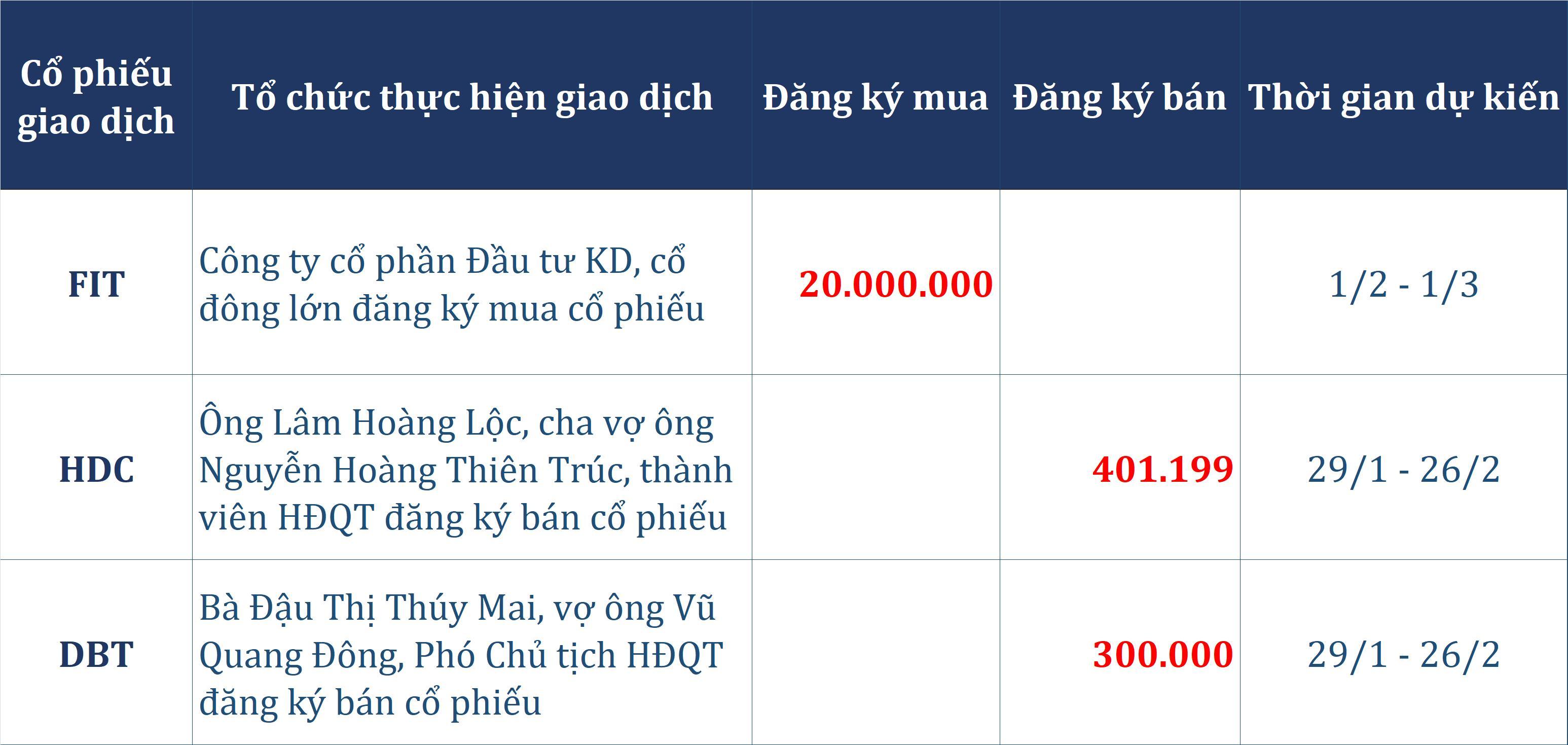 Dòng tiền thông minh 27/1: NĐT cá nhân tiếp tục rót ròng 450 tỷ đồng bất chấp đà bán ròng từ tự doanh và khối ngoại - Ảnh 2.