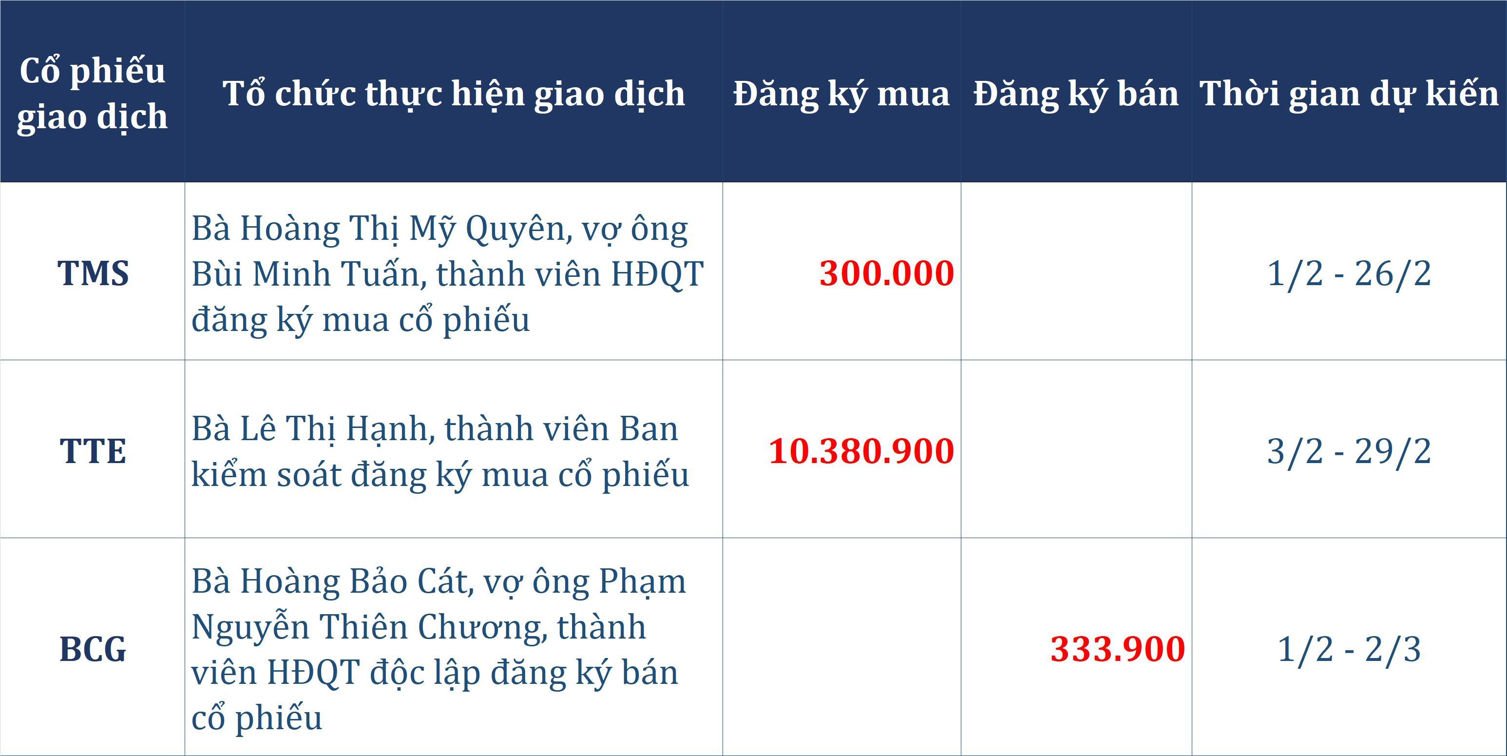 Dòng tiền thông minh 28/1: Tự doanh xả 400 tỷ đồng phiên giảm sâu, tập trung MBB và HPG - Ảnh 2.