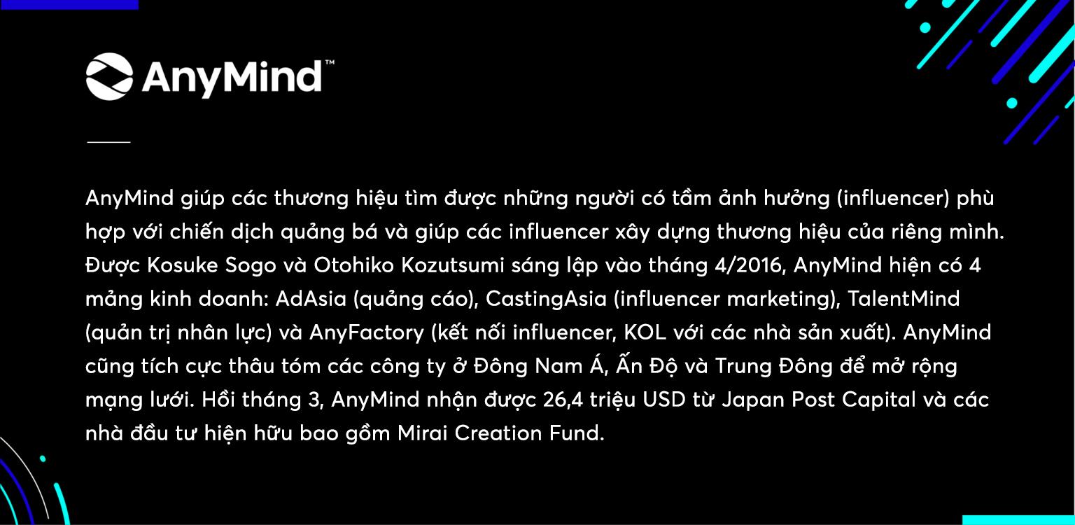 [Infographic] KrASIA công bố 13 startup đáng chú ý ở Đông Nam Á, Việt Nam có 2 đại diện - Ảnh 11.