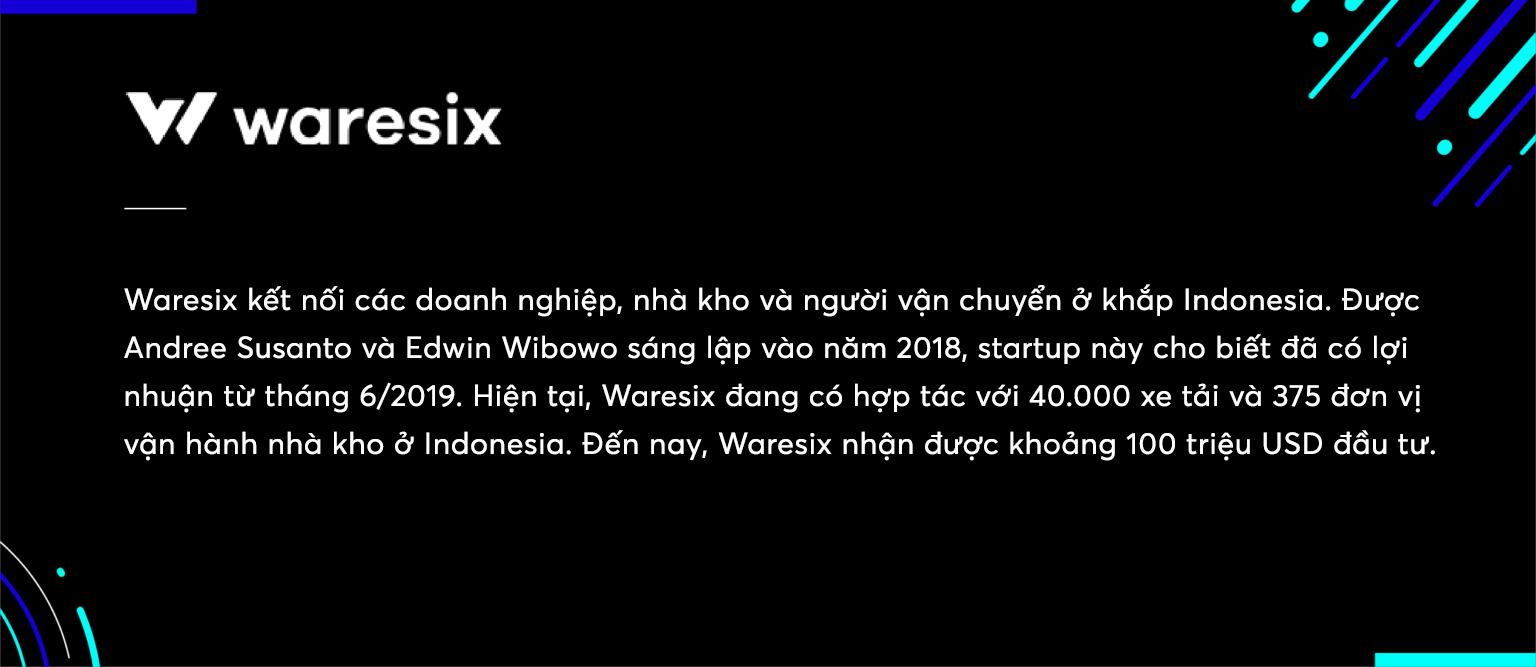 [Infographic] KrASIA công bố 13 startup đáng chú ý ở Đông Nam Á, Việt Nam có 2 đại diện - Ảnh 12.