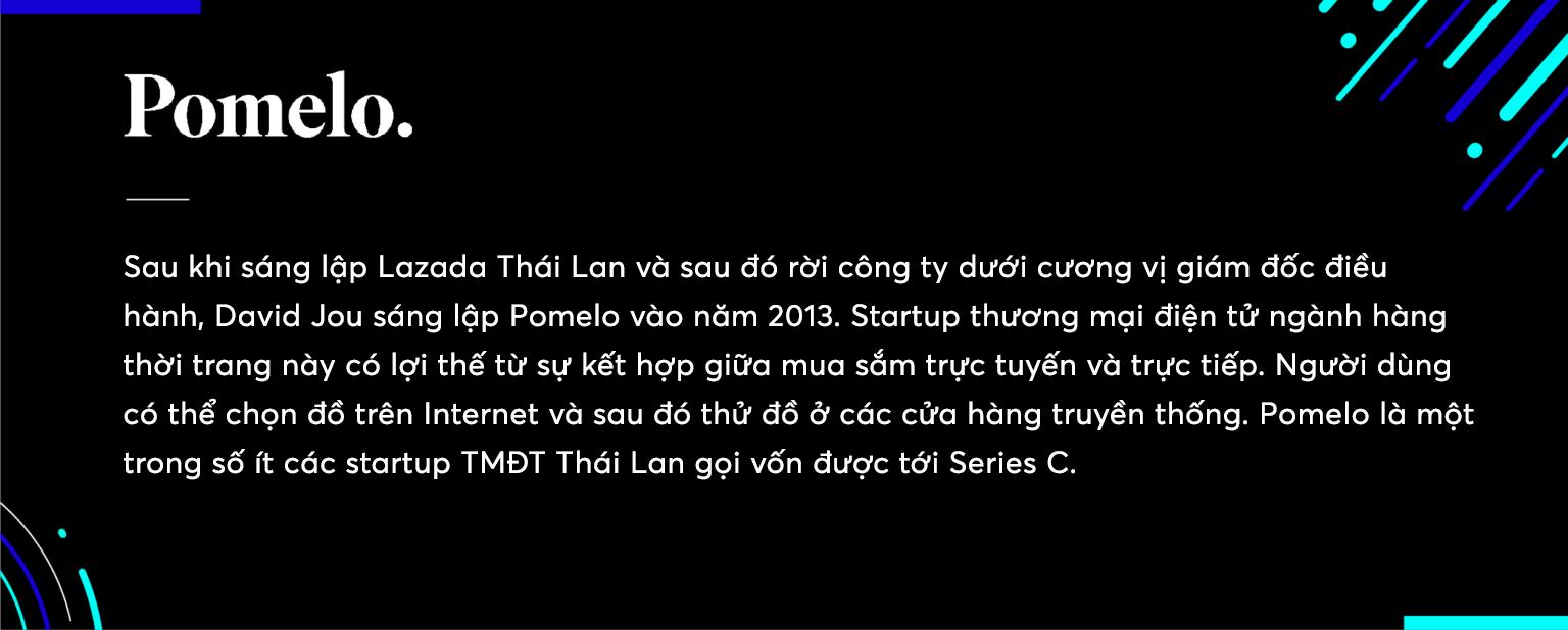 [Infographic] KrASIA công bố 13 startup đáng chú ý ở Đông Nam Á, Việt Nam có 2 đại diện - Ảnh 6.